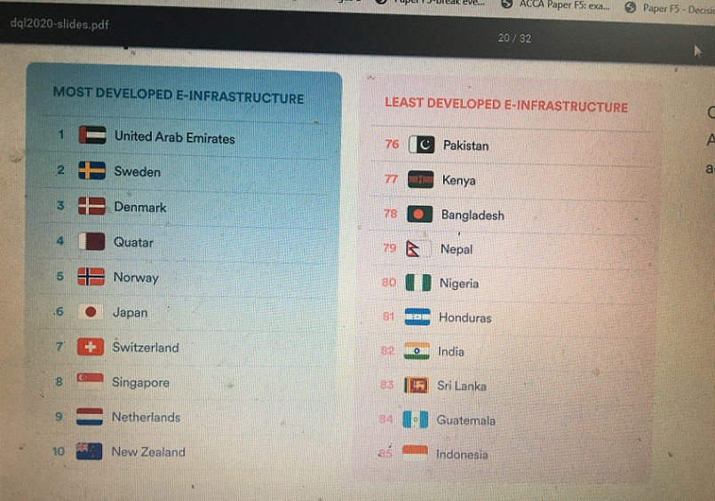 e-infrastructure is impacting on e-government globally